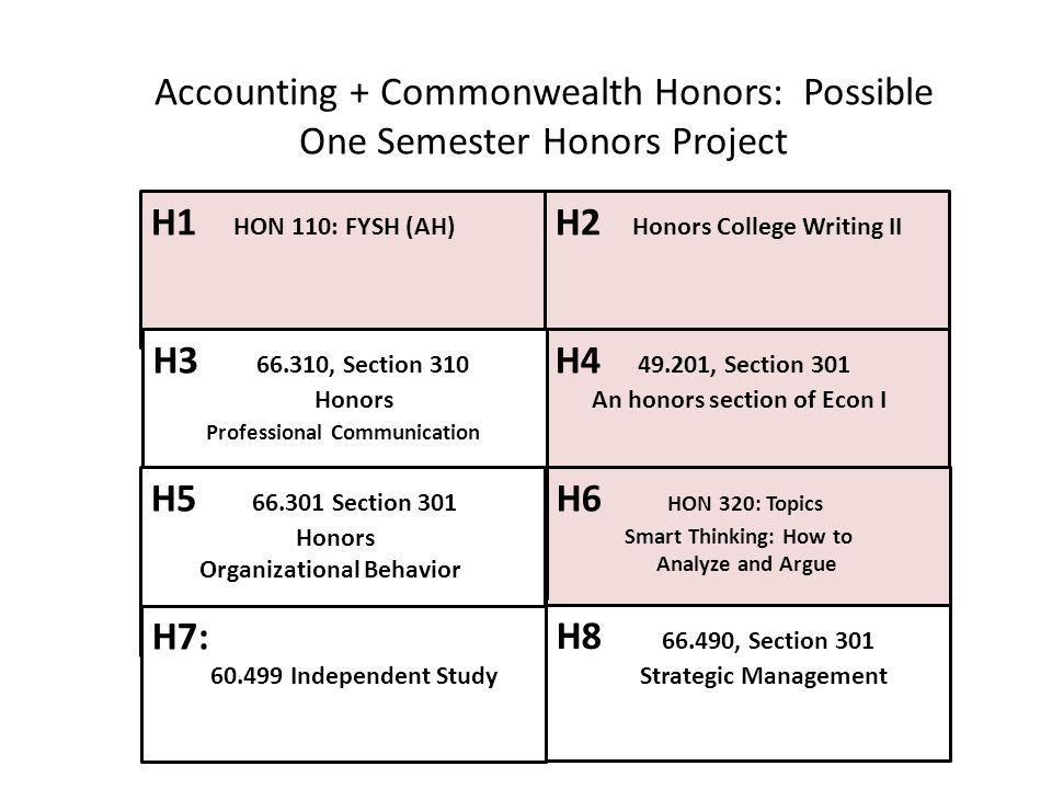 Accounting + Commonwealth Honors: Possible One Semester Honors Project