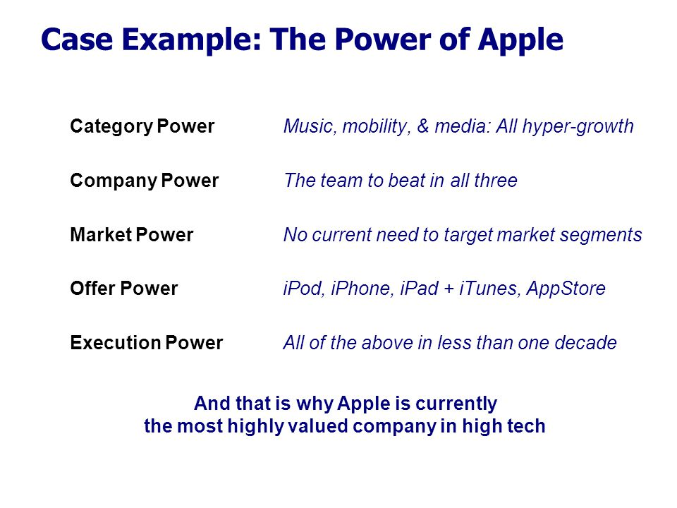 Case Example: The Power of Apple