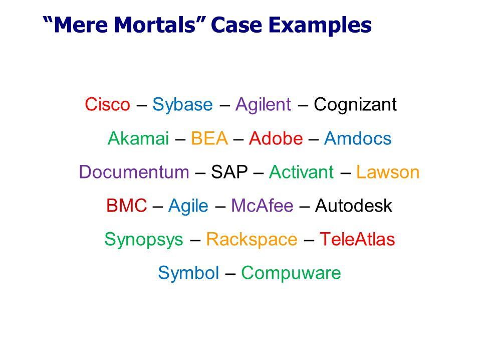 Mere Mortals Case Examples