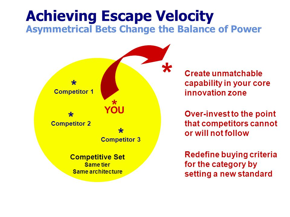 Achieving Escape Velocity Asymmetrical Bets Change the Balance of Power