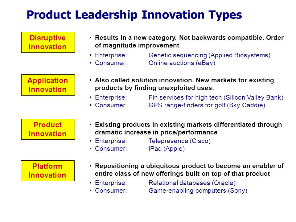 Product Leadership Innovation Types