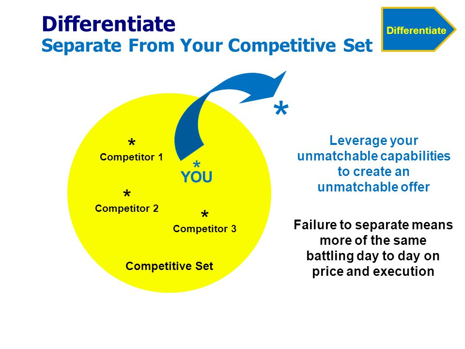 Differentiate Separate From Your Competitive Set