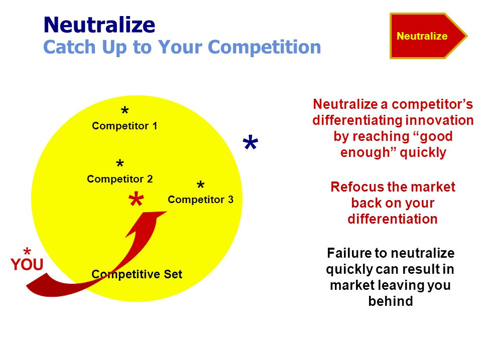 Neutralize Catch Up to Your Competition