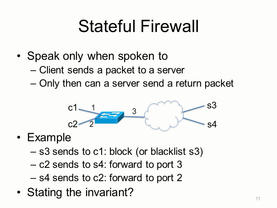 Stateful Firewall Speak only when spoken to Example