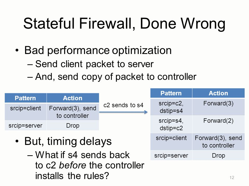 Stateful Firewall, Done Wrong