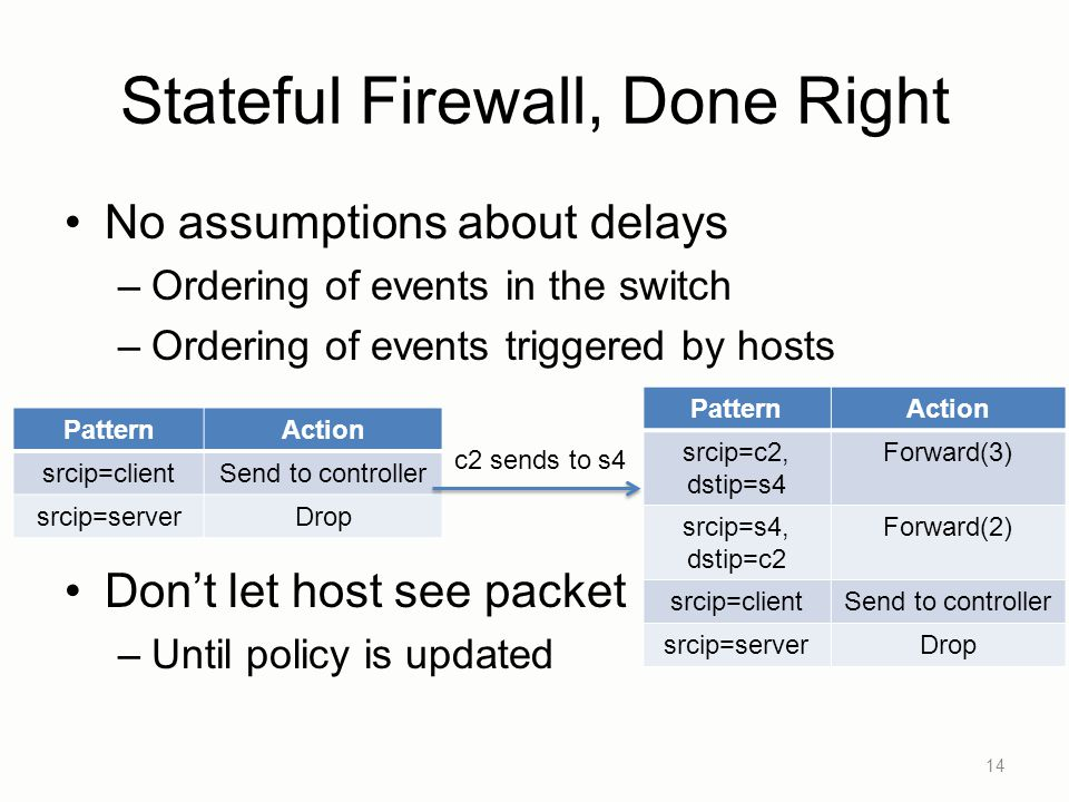 Stateful Firewall, Done Right