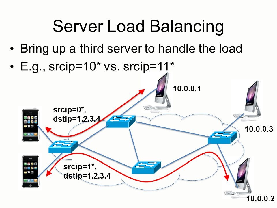 Server Load Balancing Bring up a third server to handle the load
