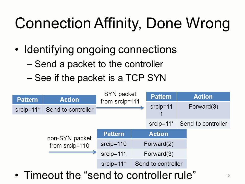 Connection Affinity, Done Wrong