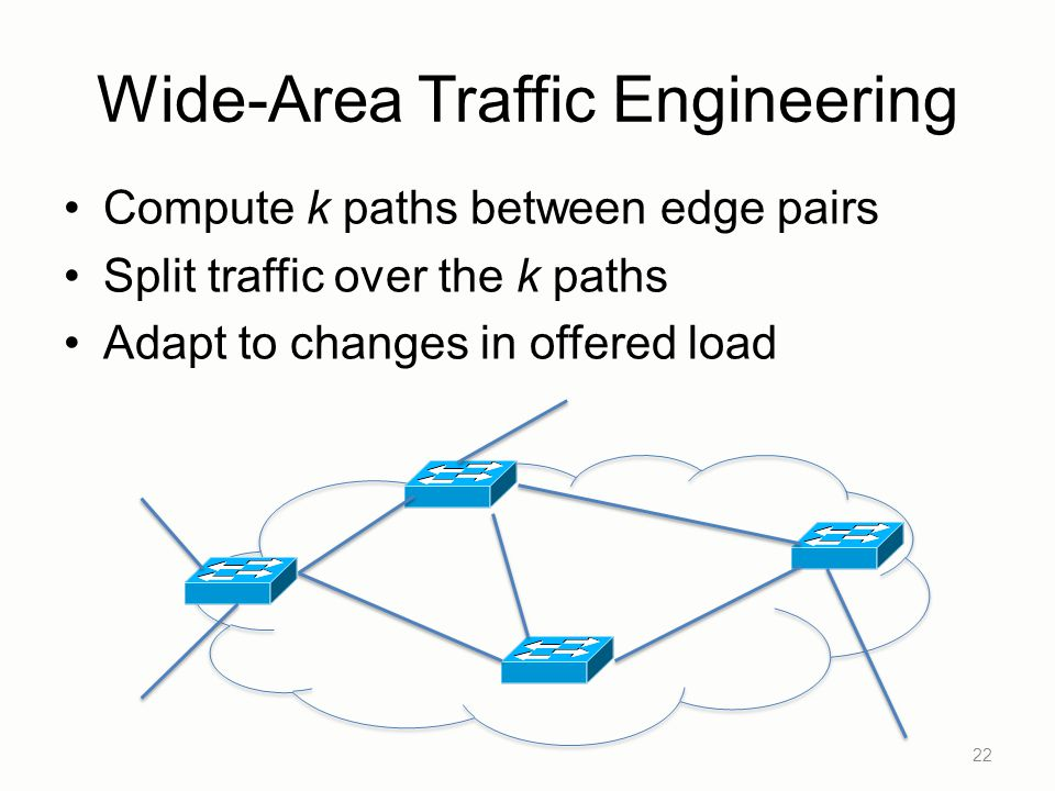Wide-Area Traffic Engineering