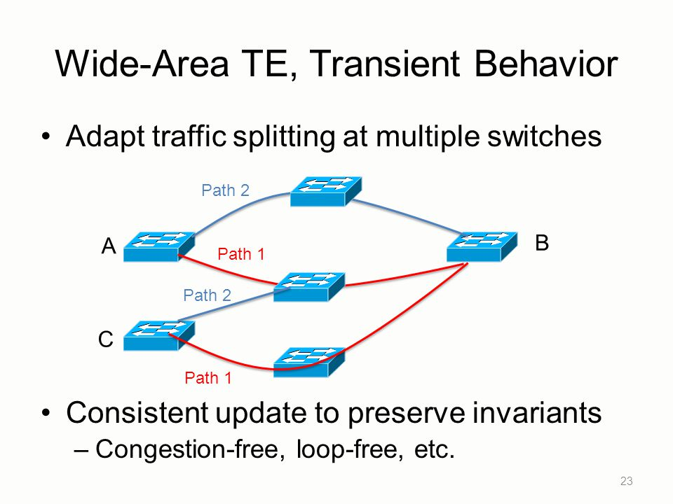 Wide-Area TE, Transient Behavior