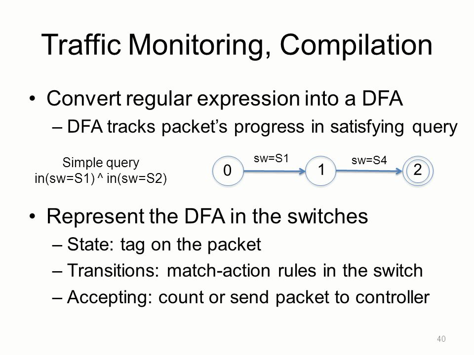 Traffic Monitoring, Compilation