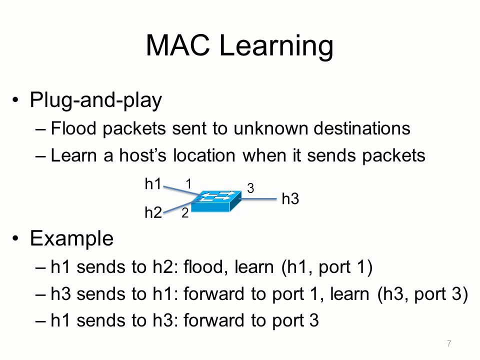 MAC Learning Plug-and-play Example