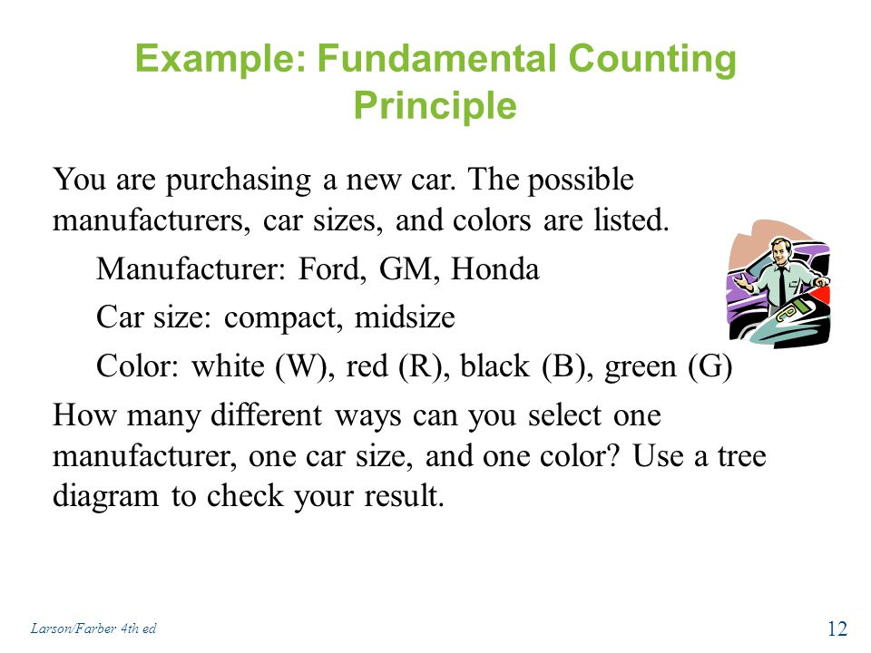 Example: Fundamental Counting Principle