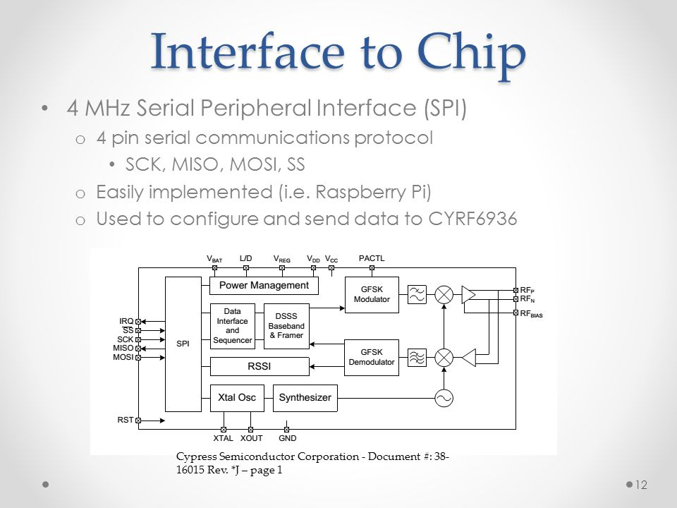 Interface to Chip 4 MHz Serial Peripheral Interface (SPI)