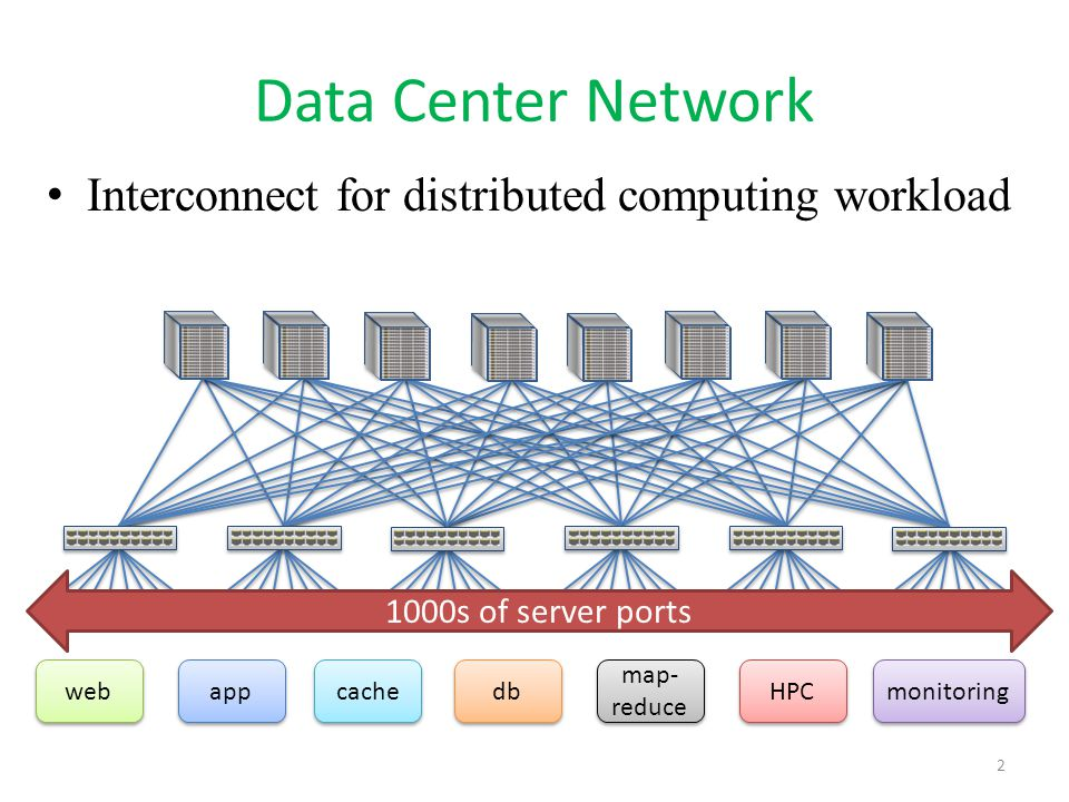 Data Center Network Interconnect for distributed computing workload