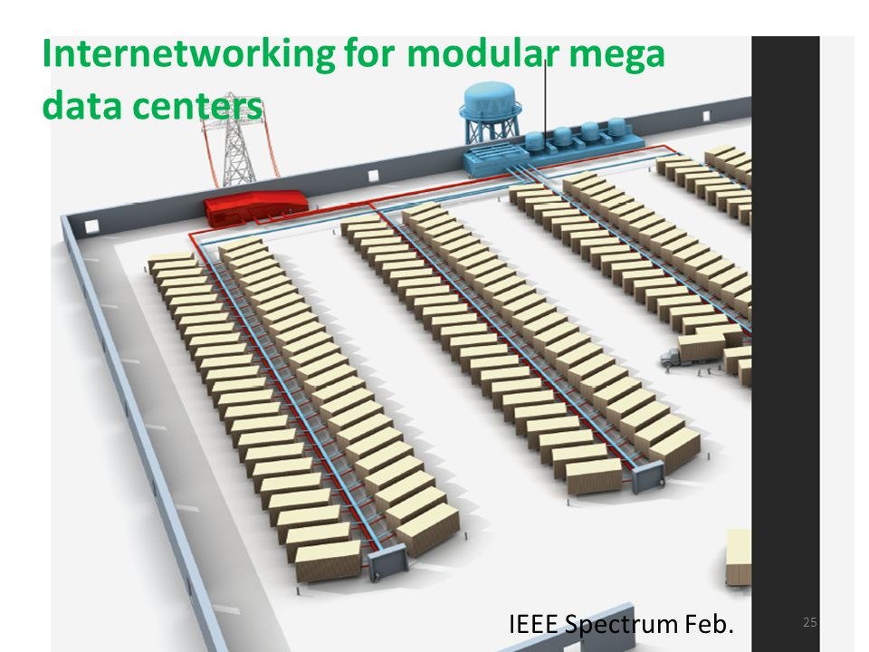 Summary Internetworking for modular mega data centers