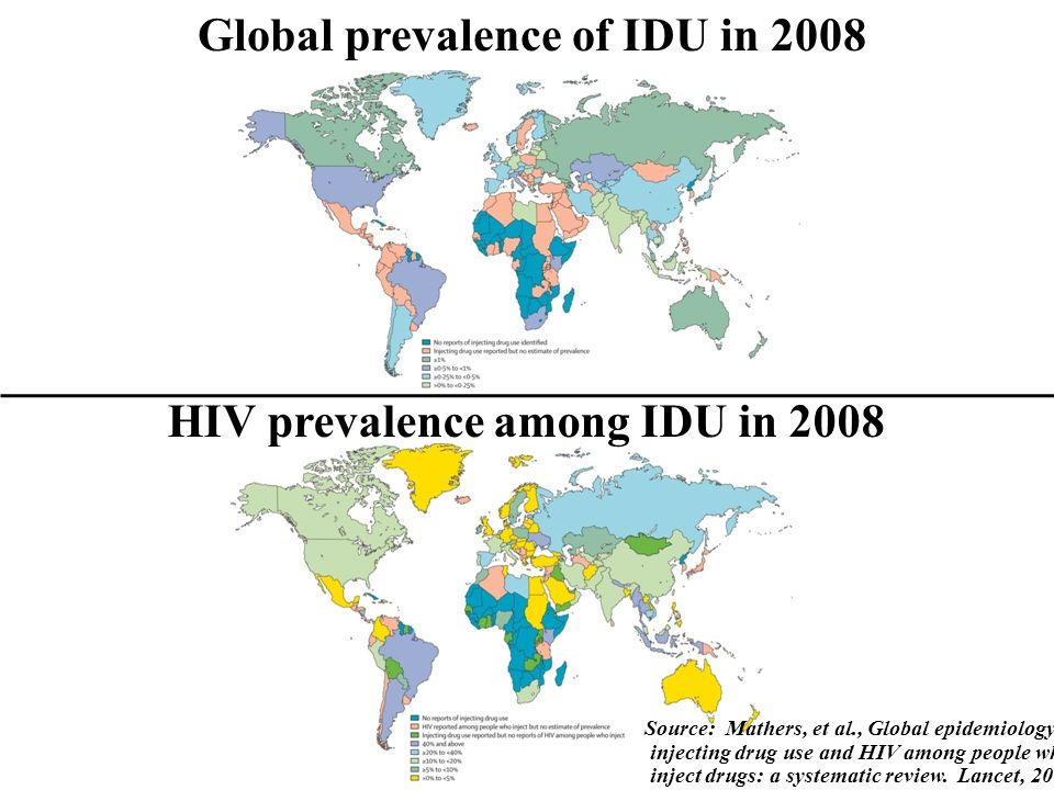 Global prevalence of IDU in 2008 HIV prevalence among IDU in 2008