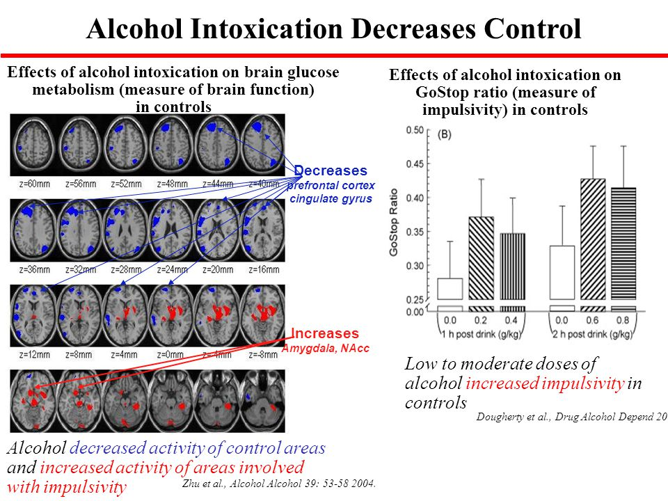 Alcohol Intoxication Decreases Control