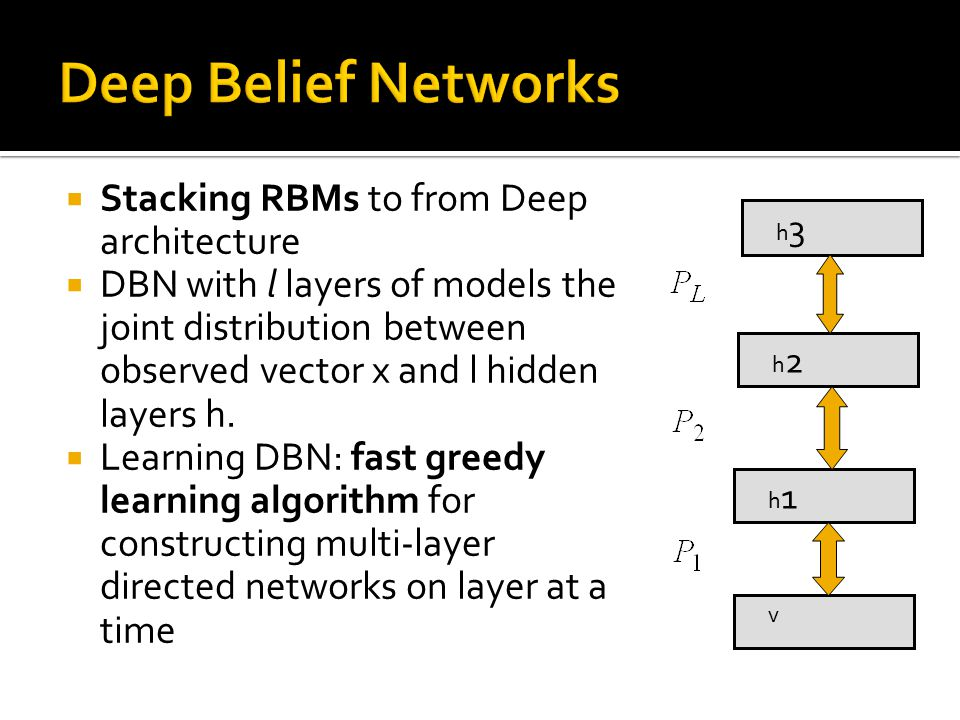 Deep Belief Networks Stacking RBMs to from Deep architecture