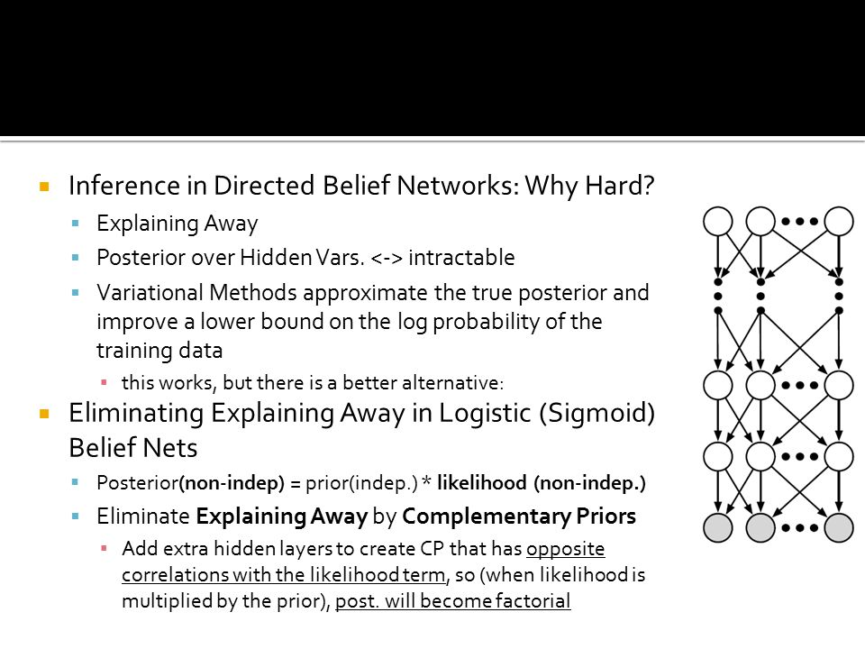 Inference in Directed Belief Networks: Why Hard