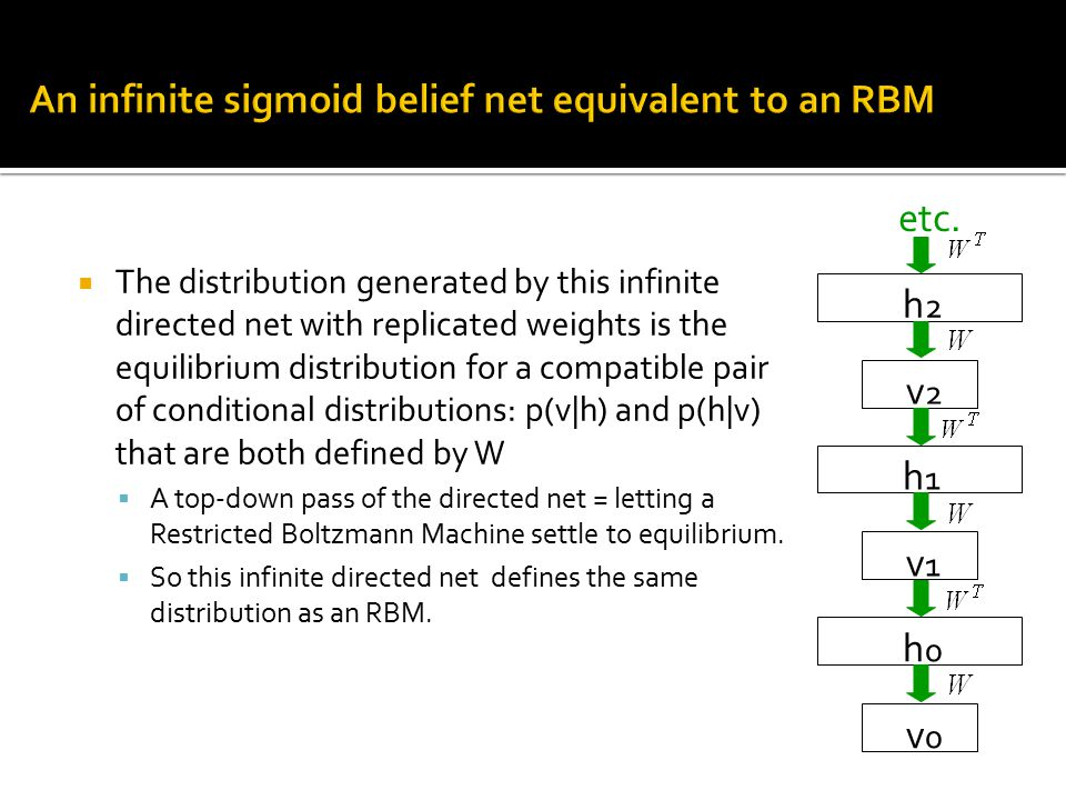 An infinite sigmoid belief net equivalent to an RBM