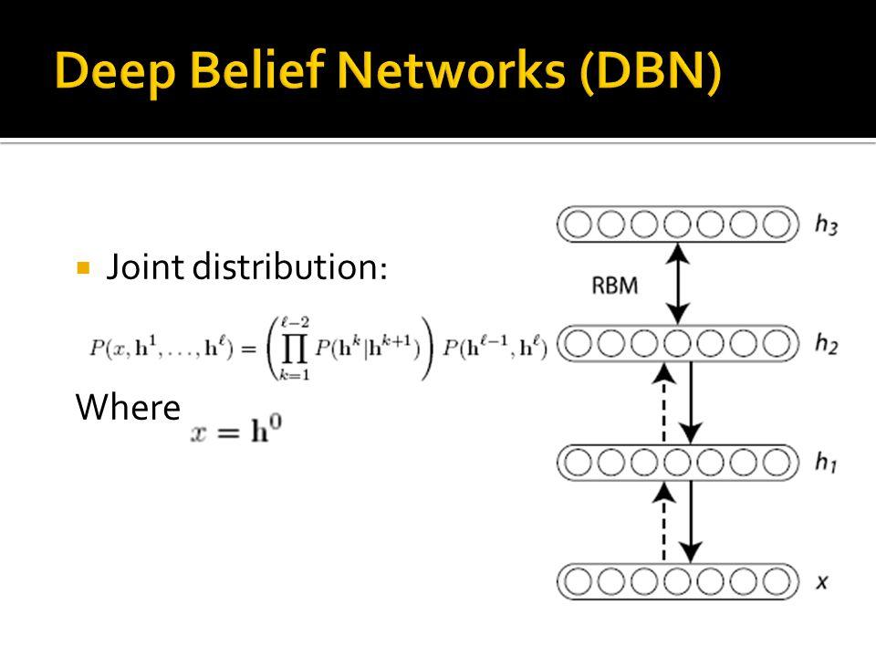 Deep Belief Networks (DBN)