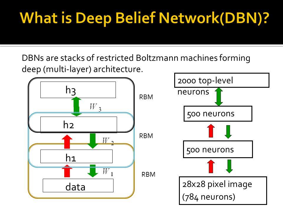 What is Deep Belief Network(DBN)