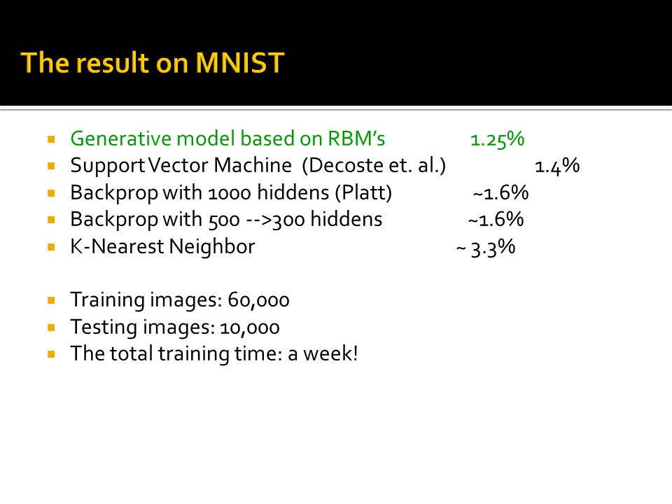 The result on MNIST Generative model based on RBM's 1.25%