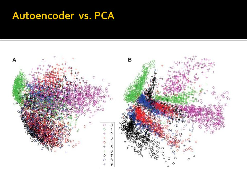 Autoencoder vs. PCA