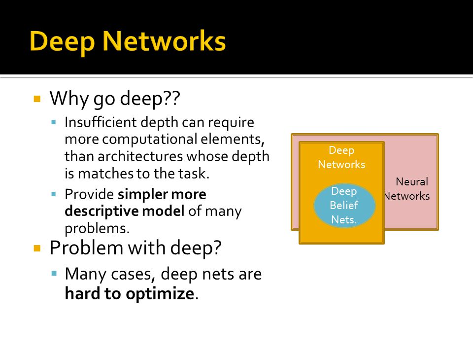 Deep Networks Why go deep Problem with deep