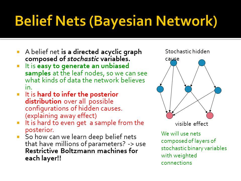 Belief Nets (Bayesian Network)