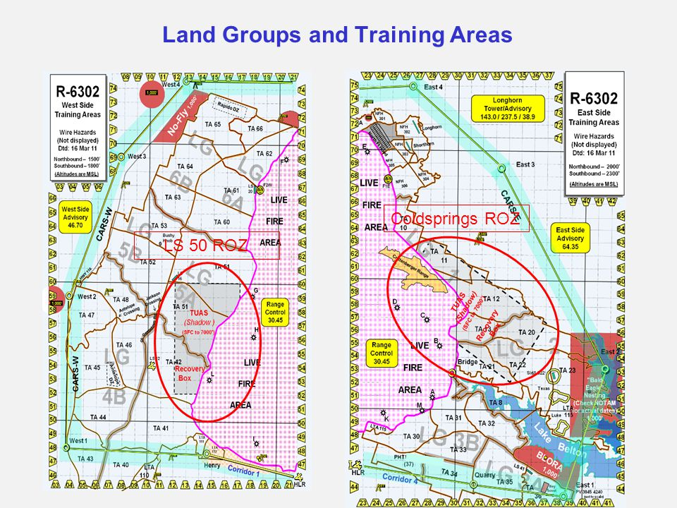 Land Groups and Training Areas