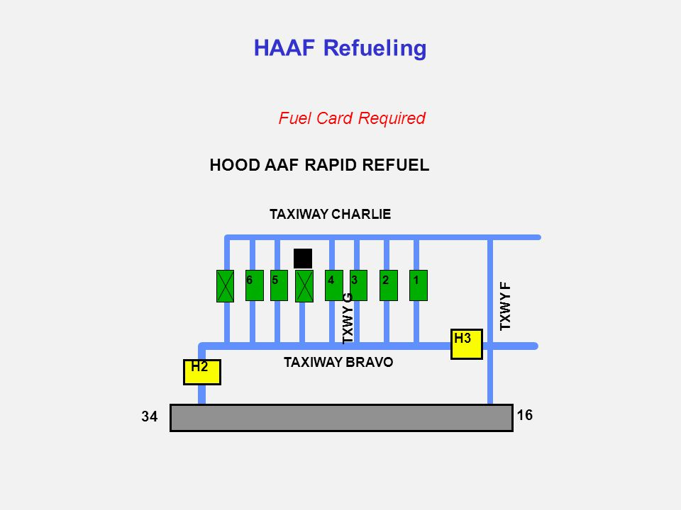 HAAF Refueling Fuel Card Required HOOD AAF RAPID REFUEL 34