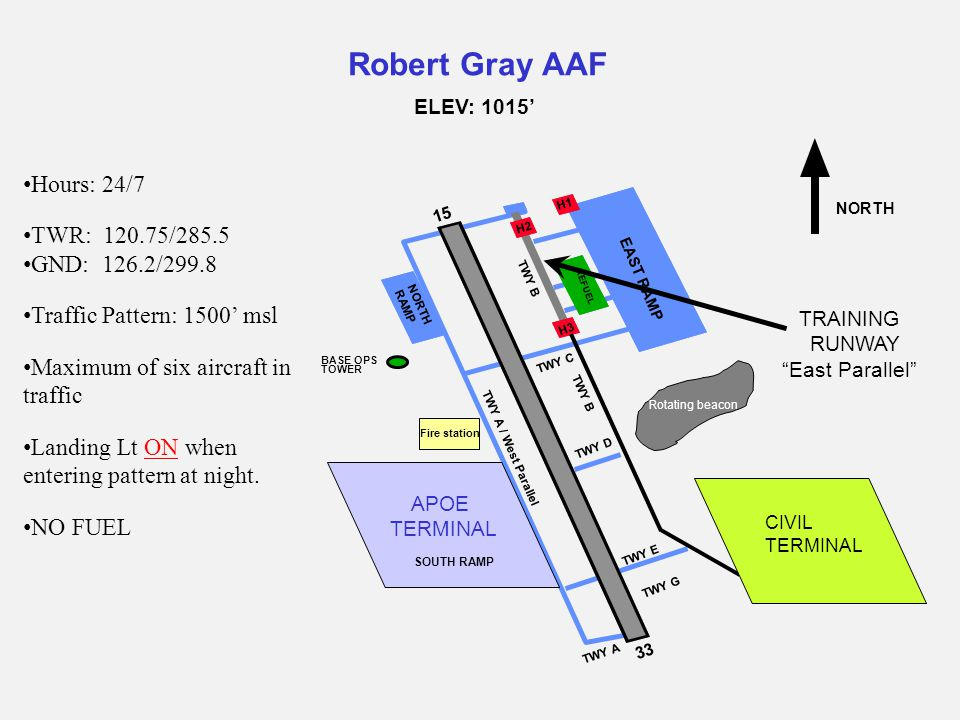 Robert Gray AAF Hours: 24/7 TWR: 120.75/285.5 GND: 126.2/299.8