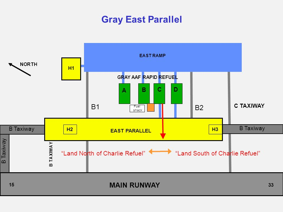 Gray East Parallel B1 B2 MAIN RUNWAY Land North of Charlie Refuel
