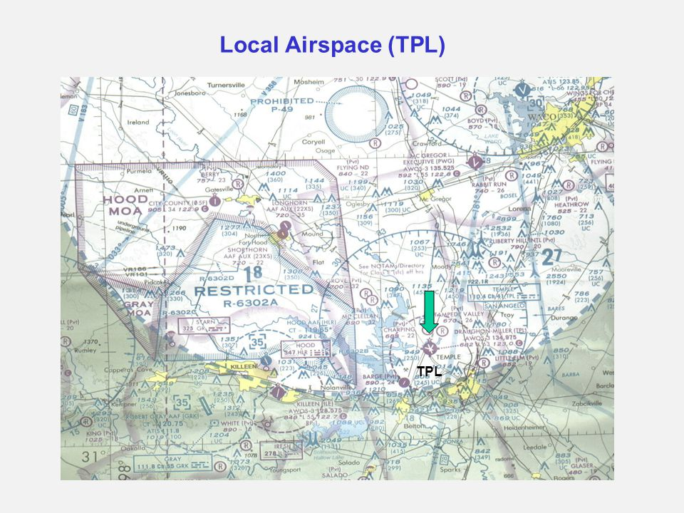 Local Airspace (TPL) TPL