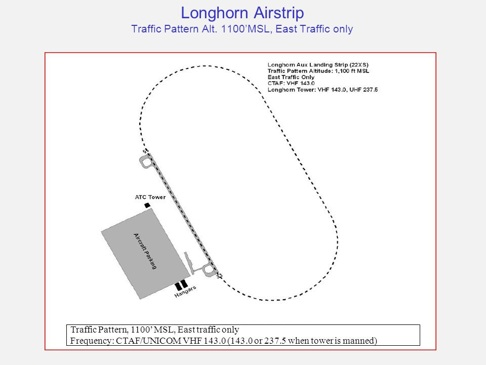Longhorn Airstrip Traffic Pattern Alt. 1100'MSL, East Traffic only