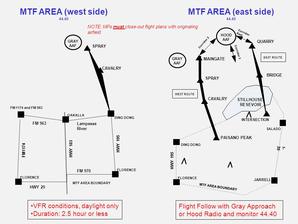 MTF AREA (west side) MTF AREA (east side)