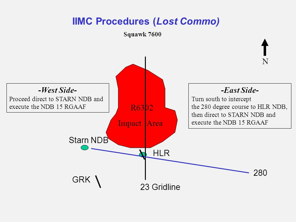 IIMC Procedures (Lost Commo)