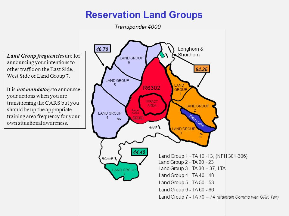 Reservation Land Groups