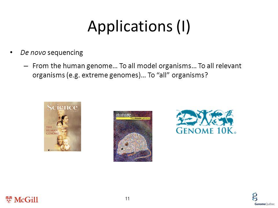 Applications (I) De novo sequencing