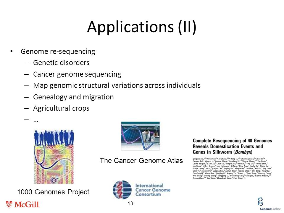 Applications (II) Genome re-sequencing Genetic disorders