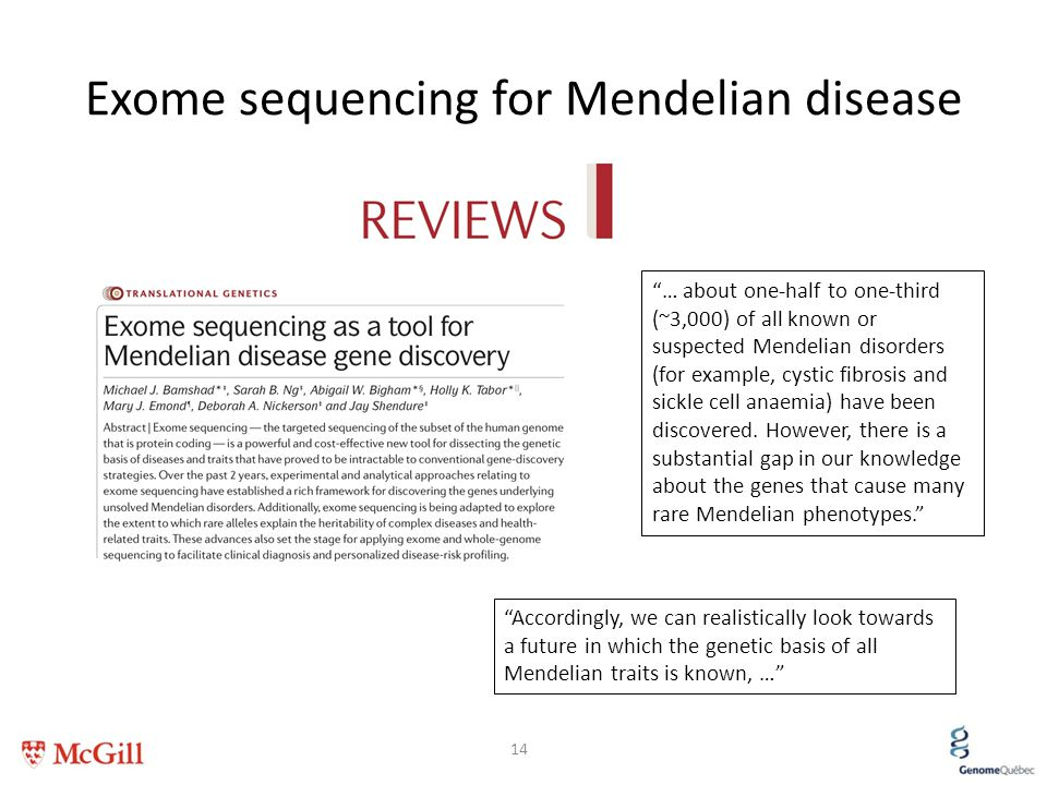 Exome sequencing for Mendelian disease