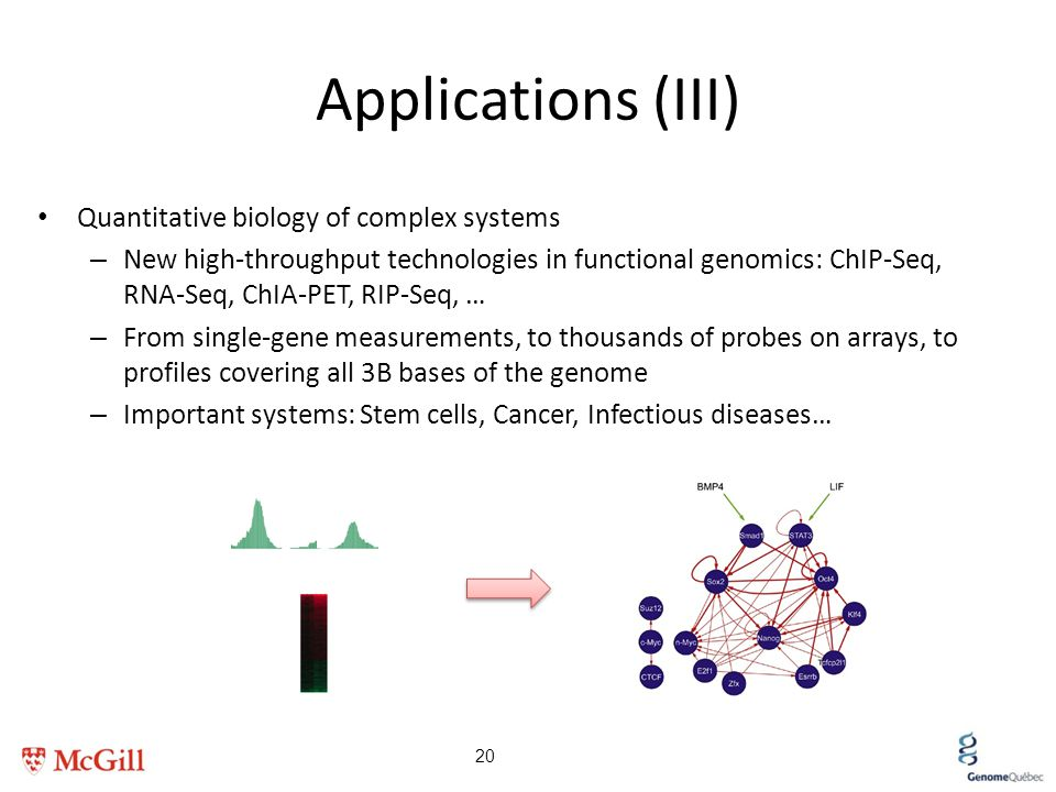 Applications (III) Quantitative biology of complex systems