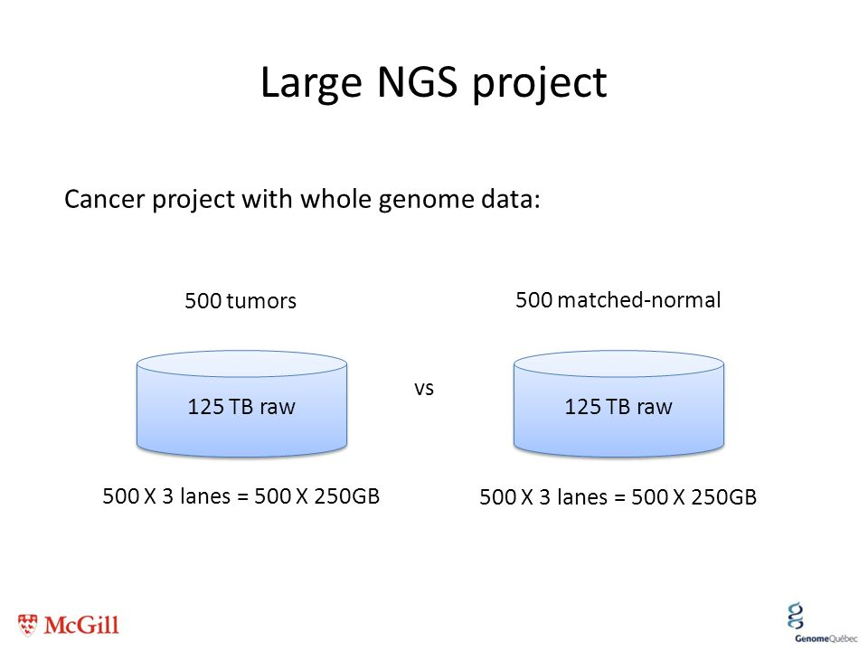 Large NGS project Cancer project with whole genome data: 500 tumors