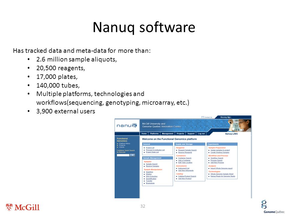 Nanuq software Has tracked data and meta-data for more than: