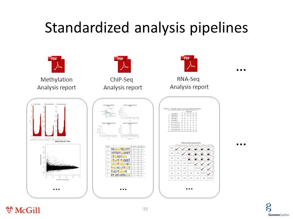 Standardized analysis pipelines