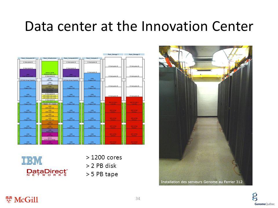 Data center at the Innovation Center