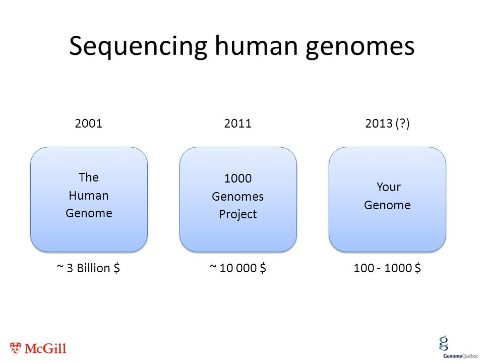 Sequencing human genomes