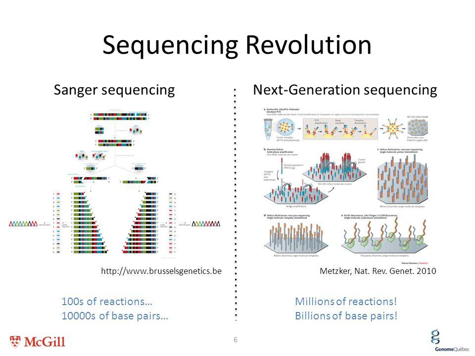 Sequencing Revolution